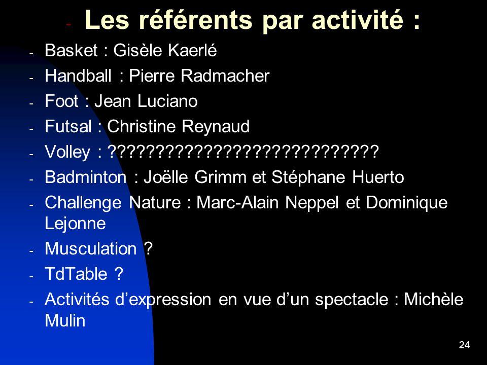24 - Les référents par activité : - Basket : Gisèle Kaerlé - Handball : Pierre Radmacher - Foot : Jean Luciano - Futsal : Christine Reynaud - Volley :