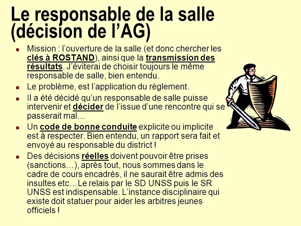Le responsable de la salle (décision de lAG) Mission : louverture de la salle (et donc chercher les clés à ROSTAND), ainsi que la transmission des rés