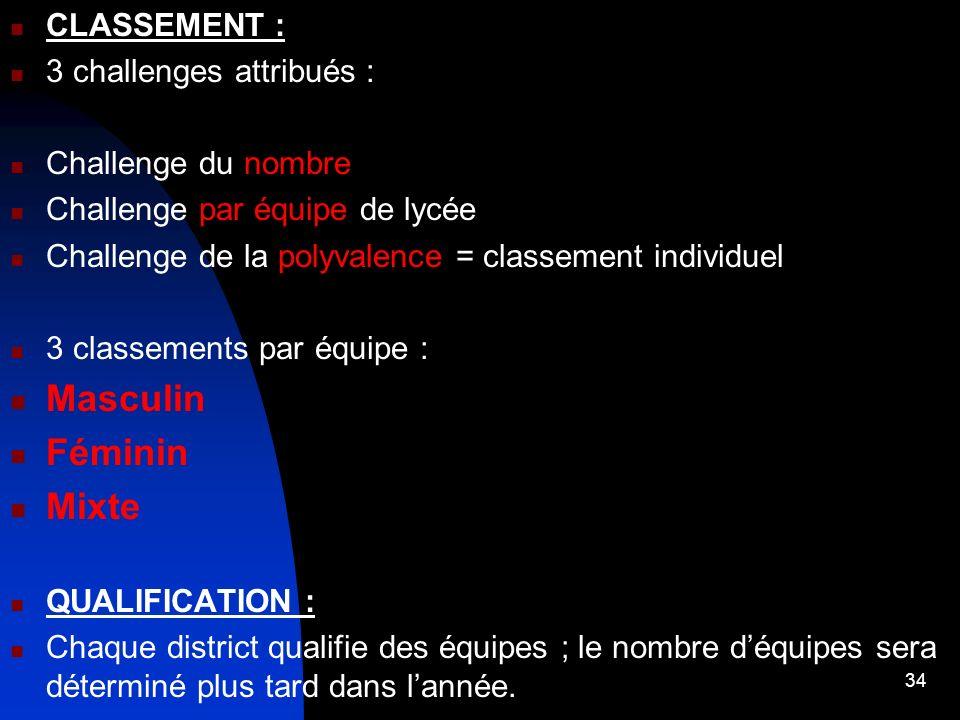 CLASSEMENT : 3 challenges attribués : Challenge du nombre Challenge par équipe de lycée Challenge de la polyvalence = classement individuel 3 classeme