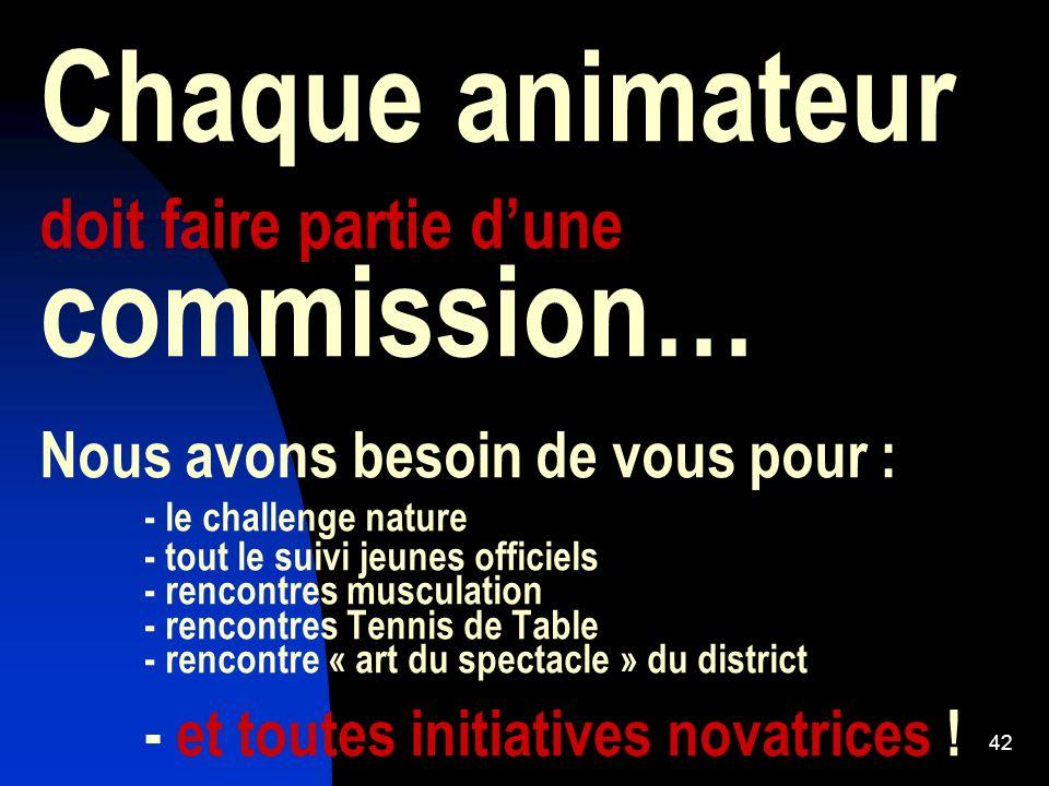42 Chaque animateur doit faire partie dune commission… Nous avons besoin de vous pour : - le challenge nature - tout le suivi jeunes officiels - renco