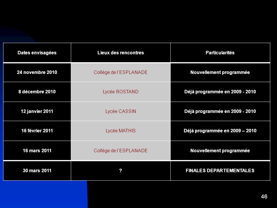 46 Dates envisagéesLieux des rencontresParticularités 24 novembre 2010Collège de lESPLANADENouvellement programmée 8 décembre 2010Lycée ROSTANDDéjà pr