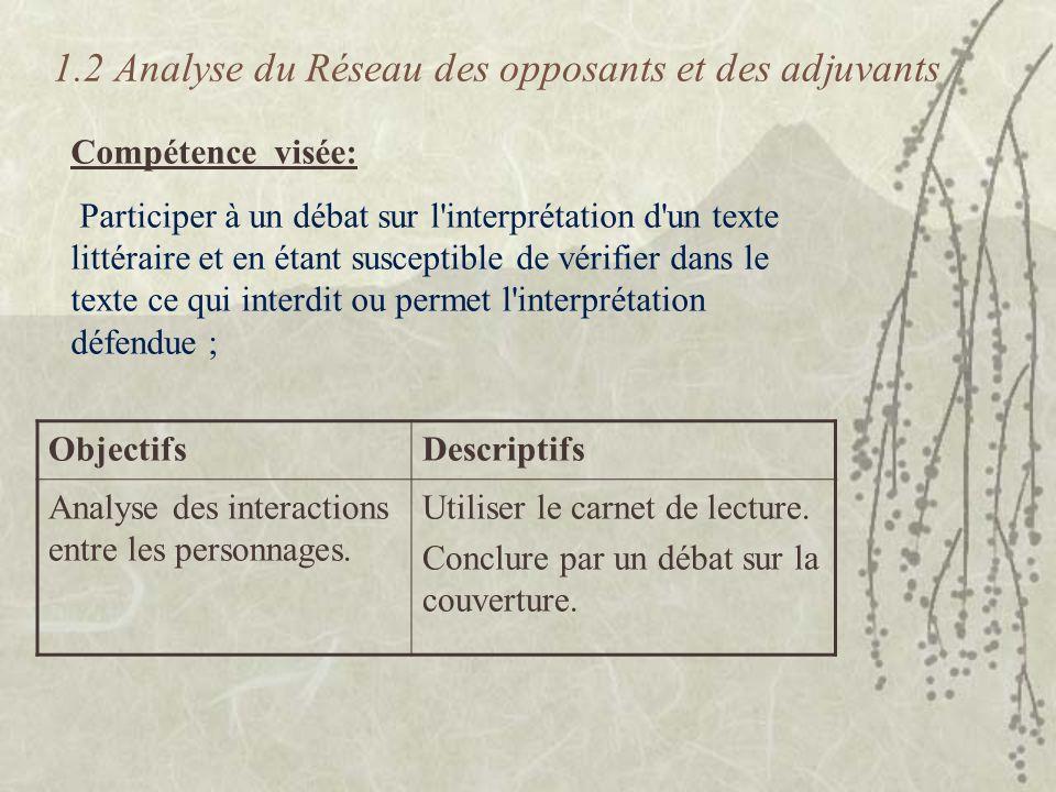 1.2 Analyse du Réseau des opposants et des adjuvants ObjectifsDescriptifs Analyse des interactions entre les personnages. Utiliser le carnet de lectur