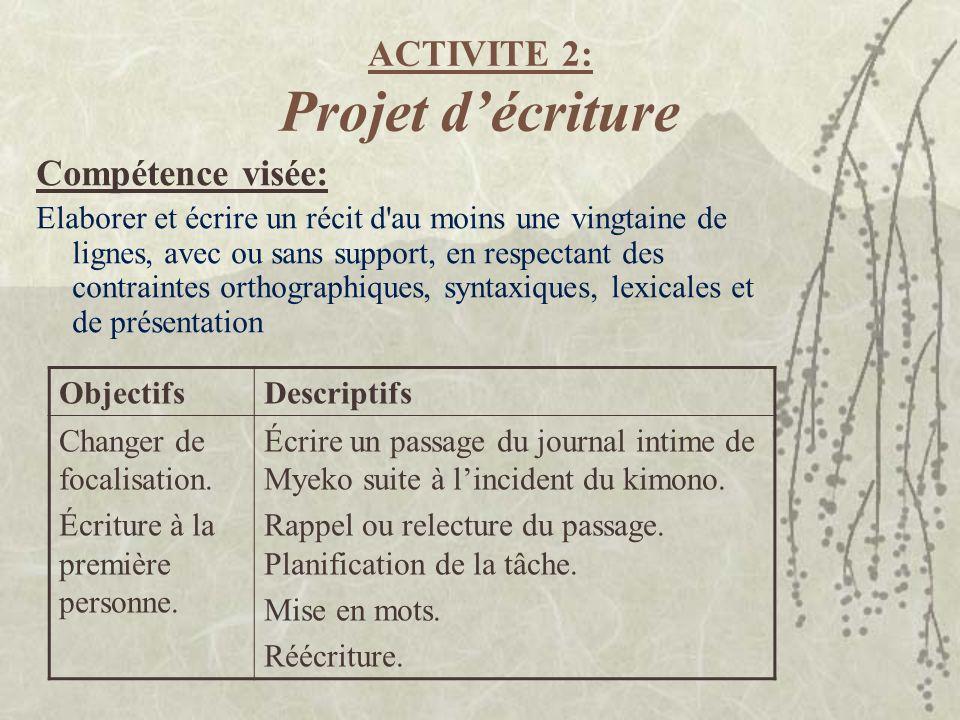 ACTIVITE 2: Projet décriture Compétence visée: Elaborer et écrire un récit d'au moins une vingtaine de lignes, avec ou sans support, en respectant des