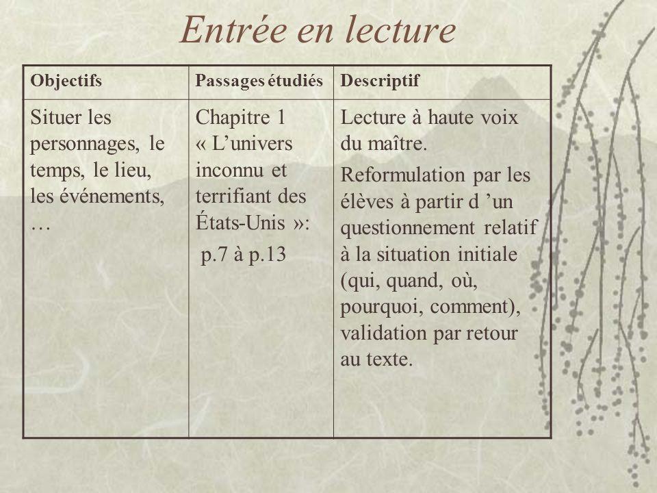 Lecture interprétative Descriptif de lactivité proposée Le maître choisit 6 passages (chapitre 1, p.7 à p.9 « si seule.
