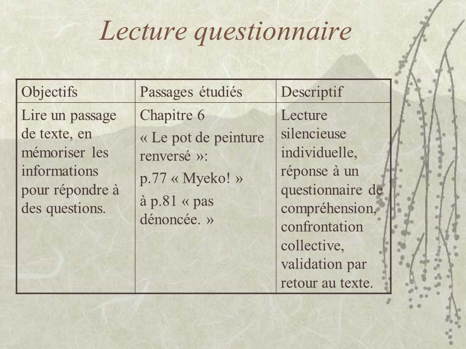 ObjectifsPassages étudiésDescriptif Lire un passage de texte, en mémoriser les informations pour répondre à des questions. Chapitre 6 « Le pot de pein
