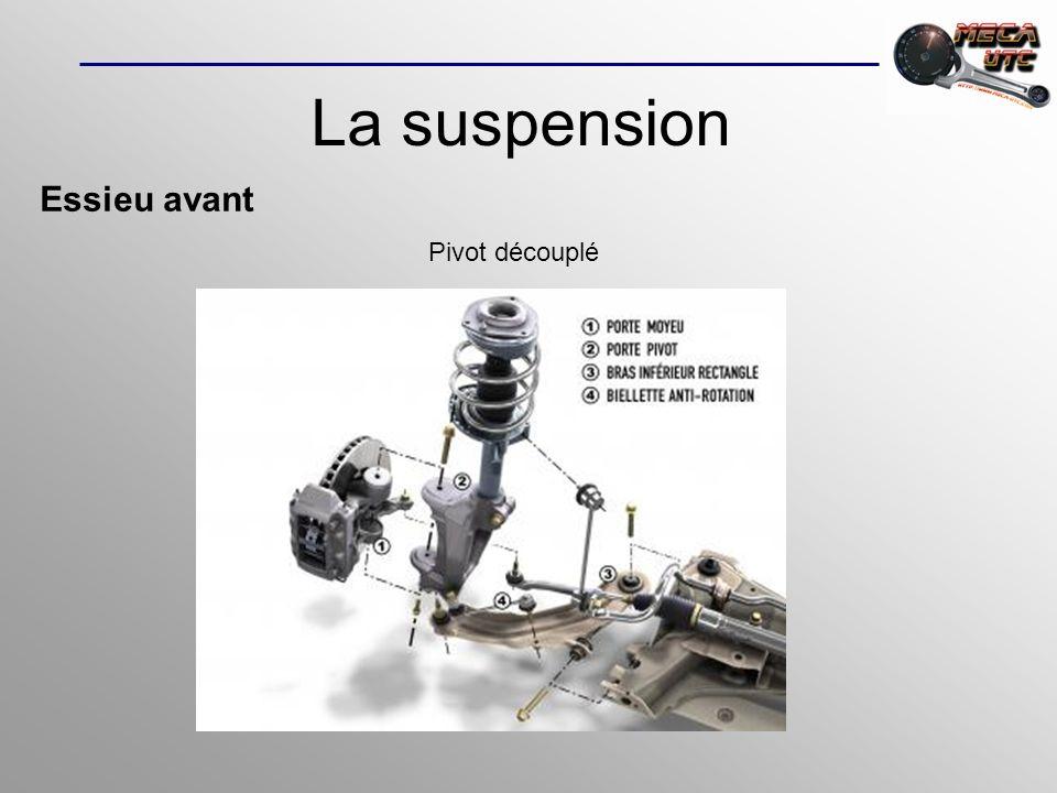 La suspension Essieu avant Pivot découplé