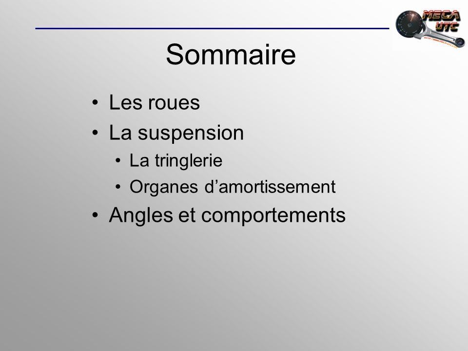 Sommaire Les roues La suspension La tringlerie Organes damortissement Angles et comportements