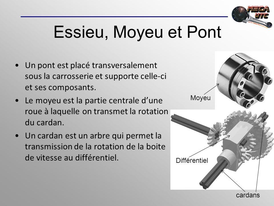 Essieu, Moyeu et Pont Un pont est placé transversalement sous la carrosserie et supporte celle-ci et ses composants. Le moyeu est la partie centrale d