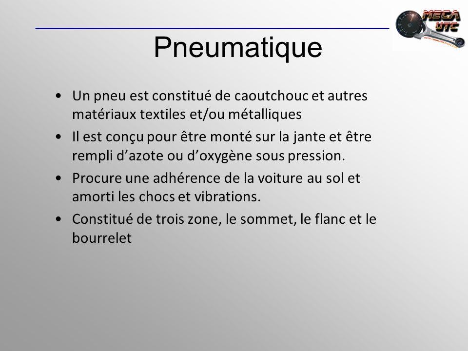 Pneumatique Un pneu est constitué de caoutchouc et autres matériaux textiles et/ou métalliques Il est conçu pour être monté sur la jante et être rempl