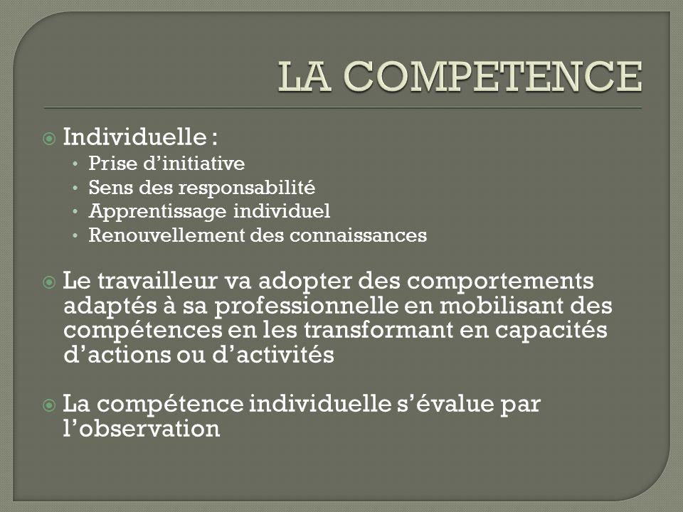 Individuelle : Prise dinitiative Sens des responsabilité Apprentissage individuel Renouvellement des connaissances Le travailleur va adopter des compo
