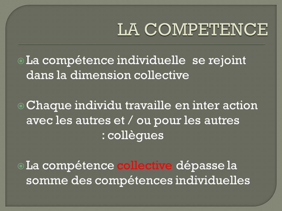 La compétence individuelle se rejoint dans la dimension collective Chaque individu travaille en inter action avec les autres et / ou pour les autres :