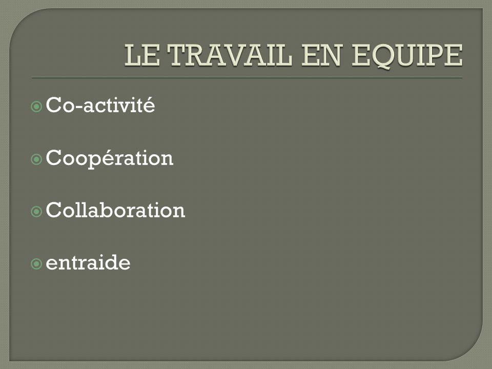 Co-activité Coopération Collaboration entraide