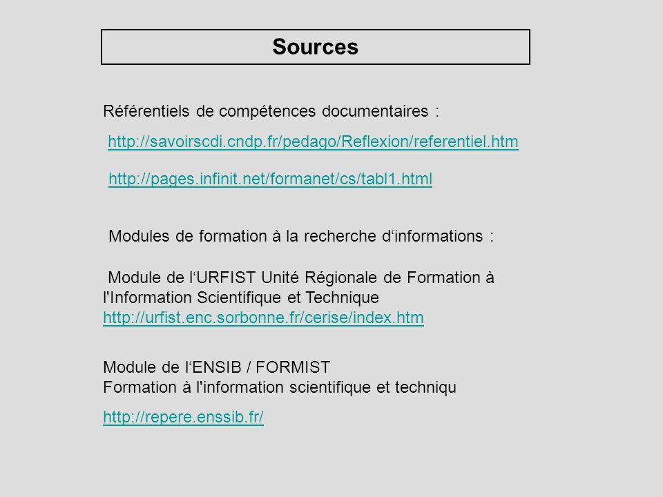Sources http://pages.infinit.net/formanet/cs/tabl1.html Référentiels de compétences documentaires : http://savoirscdi.cndp.fr/pedago/Reflexion/referen