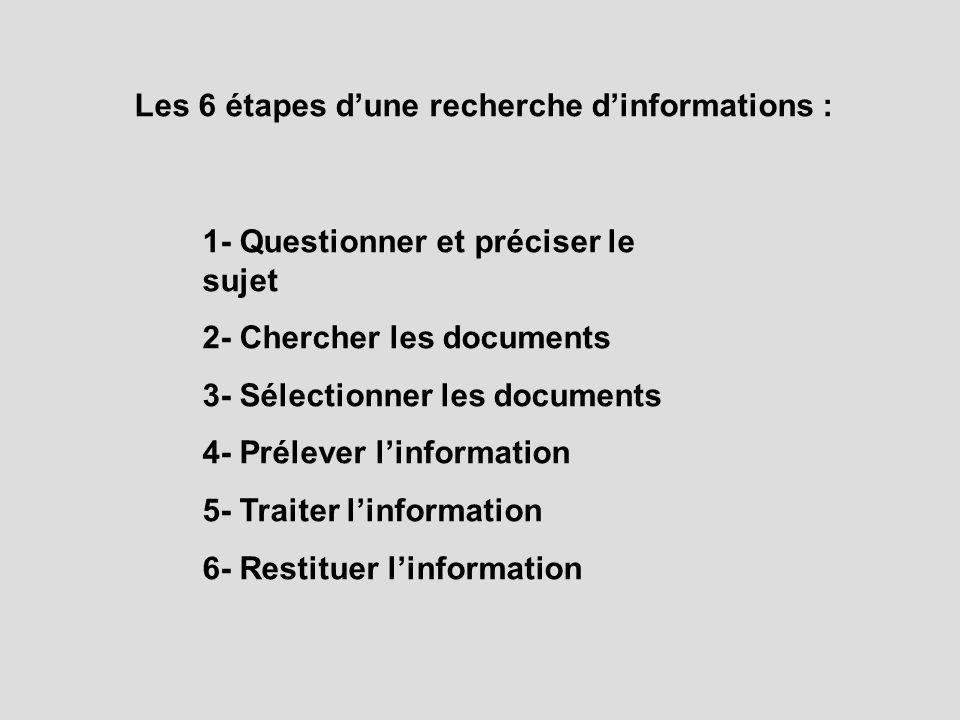 Les 6 étapes dune recherche dinformations : 1- Questionner et préciser le sujet 2- Chercher les documents 3- Sélectionner les documents 4- Prélever li