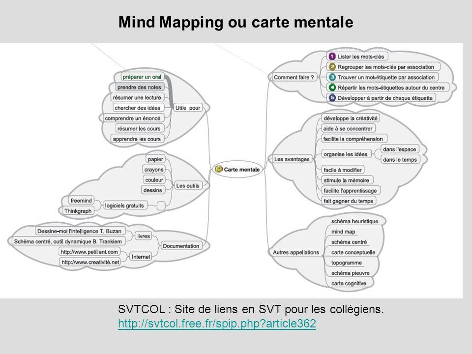 SVTCOL : Site de liens en SVT pour les collégiens. http://svtcol.free.fr/spip.php?article362 Mind Mapping ou carte mentale