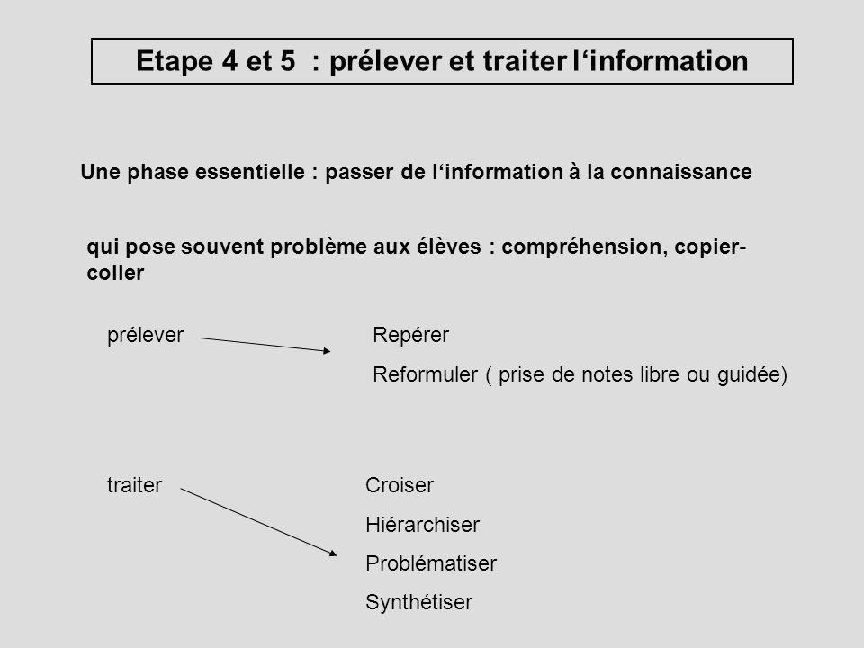 Etape 4 et 5 : prélever et traiter linformation Une phase essentielle : passer de linformation à la connaissance qui pose souvent problème aux élèves