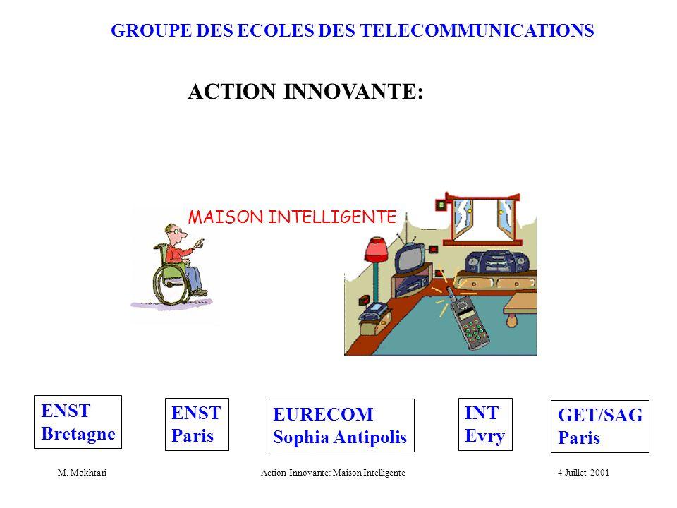 4 Juillet 2001M. MokhtariAction Innovante: Maison Intelligente GROUPE DES ECOLES DES TELECOMMUNICATIONS ACTION INNOVANTE: MAISON INTELLIGENTE ENST Bre