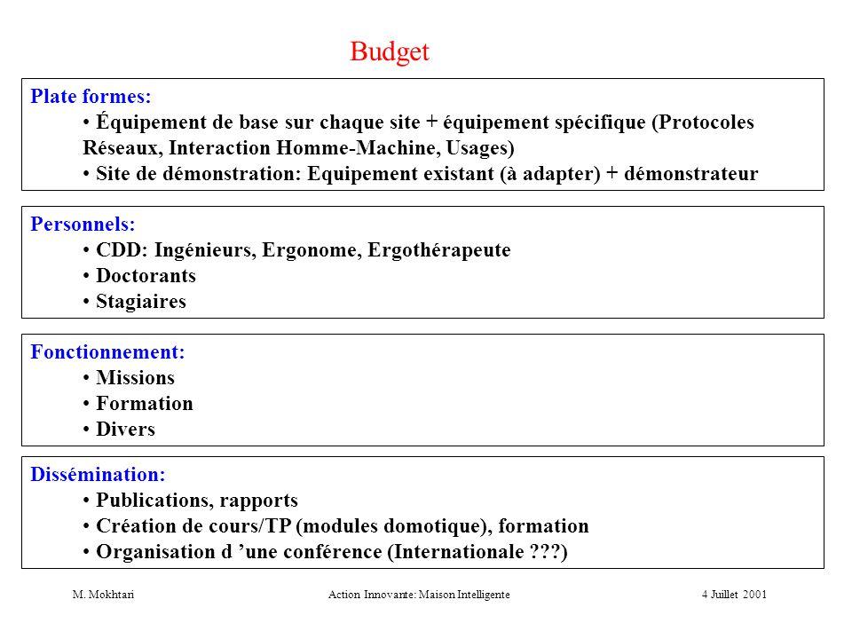 4 Juillet 2001M. MokhtariAction Innovante: Maison Intelligente Budget Plate formes: Équipement de base sur chaque site + équipement spécifique (Protoc