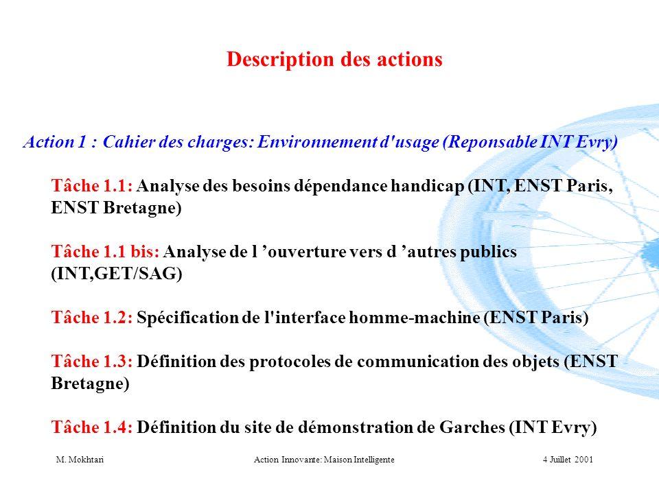 4 Juillet 2001M. MokhtariAction Innovante: Maison Intelligente Action 1 : Cahier des charges: Environnement d'usage (Reponsable INT Evry) Tâche 1.1: A