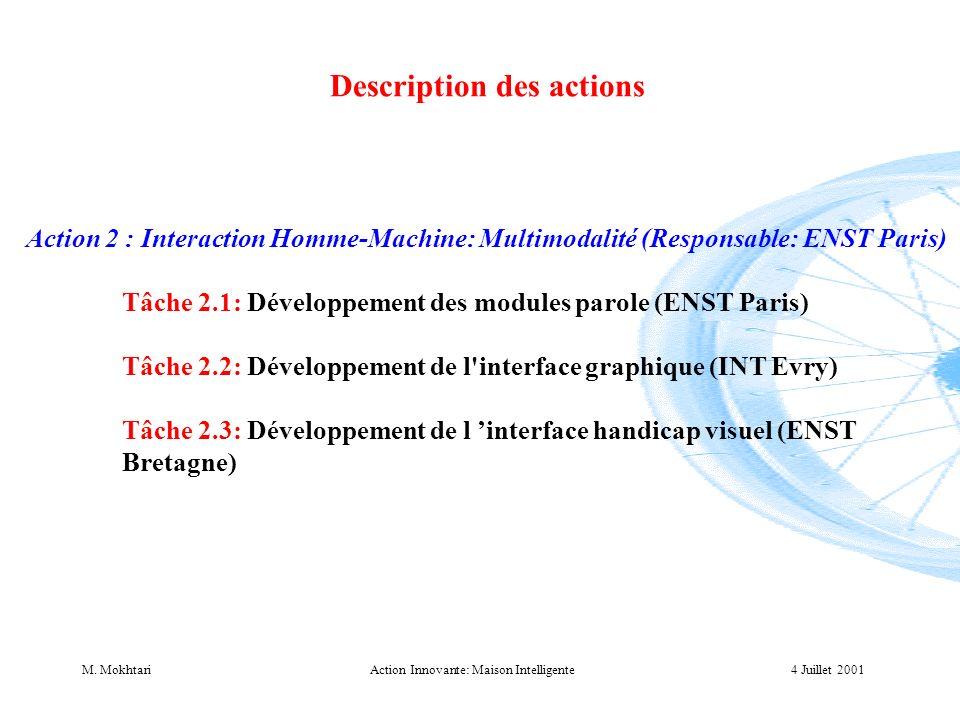 4 Juillet 2001M. MokhtariAction Innovante: Maison Intelligente Description des actions Action 2 : Interaction Homme-Machine: Multimodalité (Responsabl