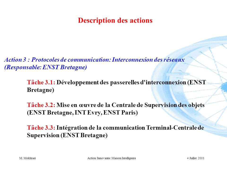 4 Juillet 2001M. MokhtariAction Innovante: Maison Intelligente Description des actions Action 3 : Protocoles de communication: Interconnexion des rése