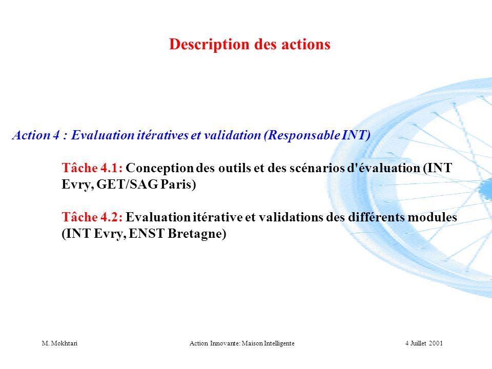 4 Juillet 2001M. MokhtariAction Innovante: Maison Intelligente Description des actions Action 4 : Evaluation itératives et validation (Responsable INT
