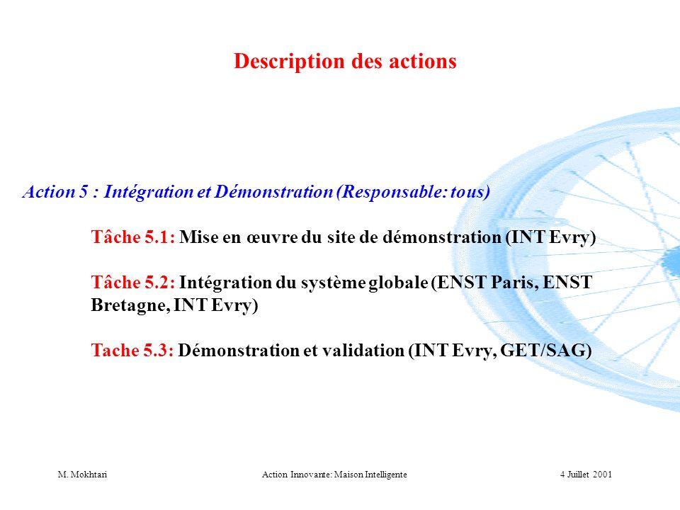 4 Juillet 2001M. MokhtariAction Innovante: Maison Intelligente Description des actions Action 5 : Intégration et Démonstration (Responsable: tous) Tâc