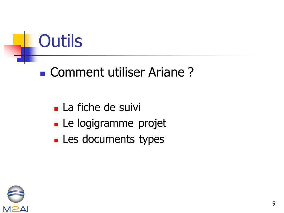 5 Outils Comment utiliser Ariane ? La fiche de suivi Le logigramme projet Les documents types