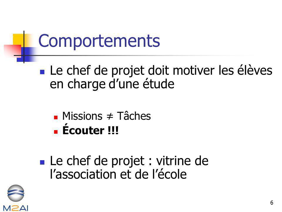 6 Comportements Le chef de projet doit motiver les élèves en charge dune étude Missions Tâches Écouter !!! Le chef de projet : vitrine de l associatio