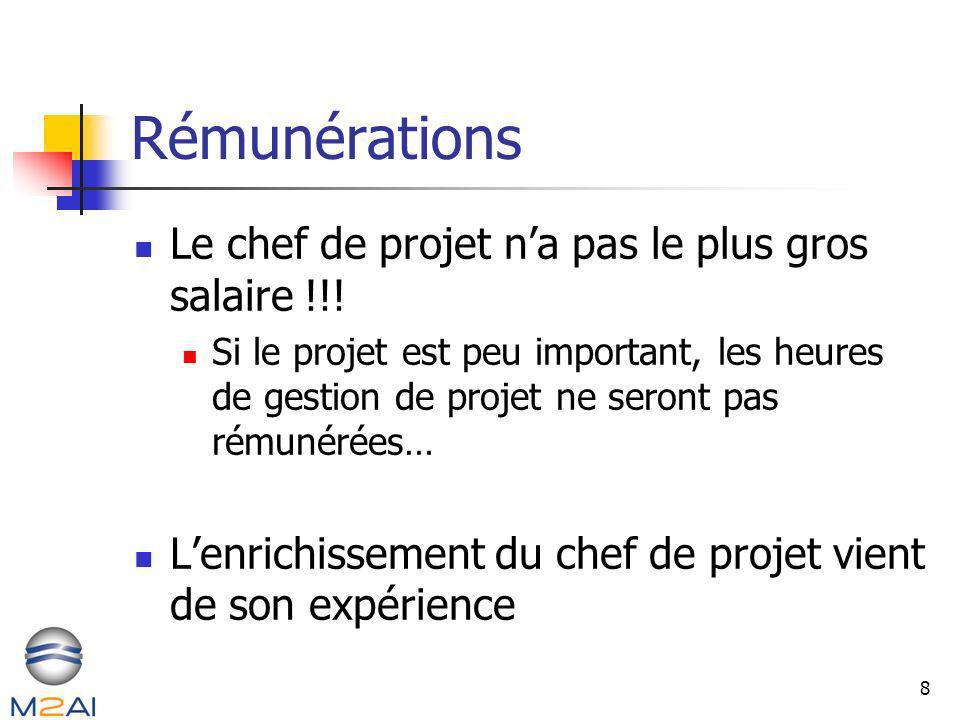8 Rémunérations Le chef de projet na pas le plus gros salaire !!! Si le projet est peu important, les heures de gestion de projet ne seront pas rémuné