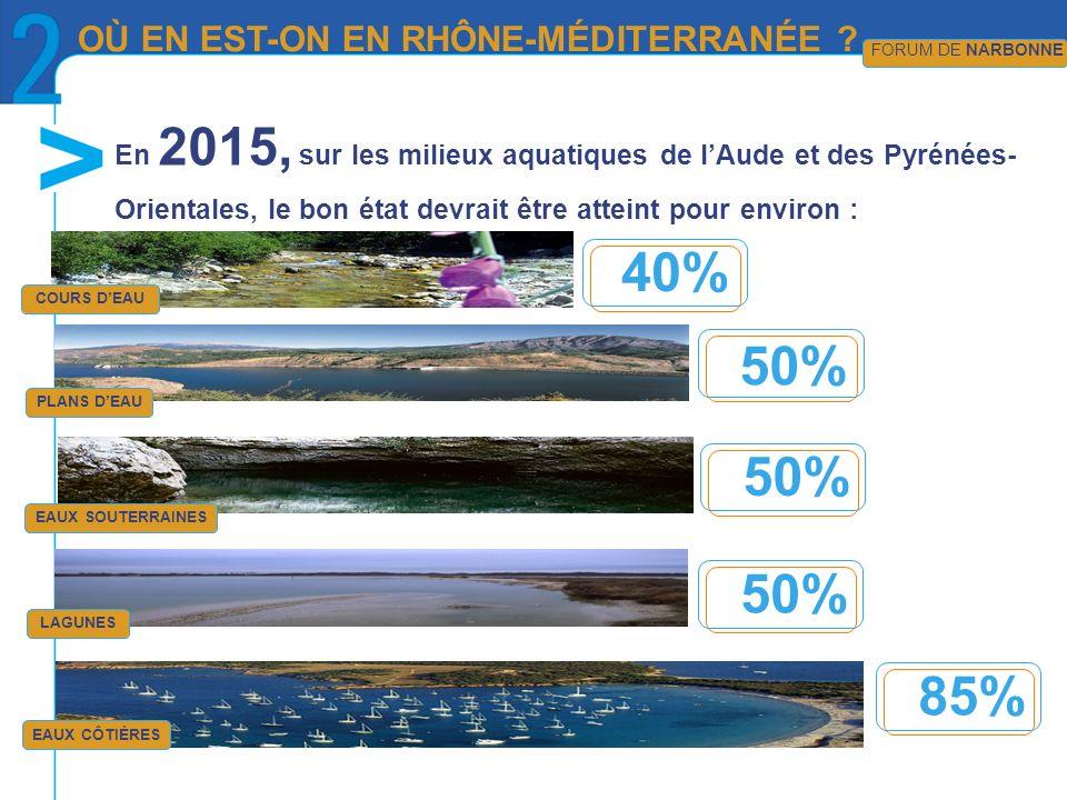 En 2015, sur les milieux aquatiques de lAude et des Pyrénées- Orientales, le bon état devrait être atteint pour environ : COURS DEAU PLANS DEAU EAUX S