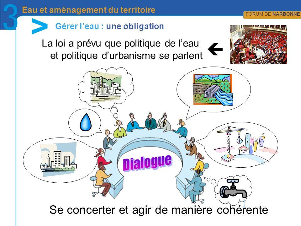 CRÉDIT PHOTOS en attente… FORUM DE NIMES Disponibilité de la ressource en eau et prix de leau FORUM DE NARBONNE Les substances toxiques H2O Industries Agriculture Domestique doù viennent elles .