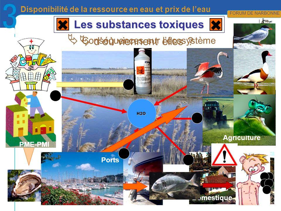 CRÉDIT PHOTOS en attente… FORUM DE NIMES Pollutions toxiques FORUM DE NARBONNE Les substances toxiques H2O Industries Agriculture Domestique doù viennent elles .