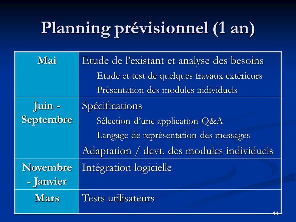 14 Planning prévisionnel (1 an) Mai Etude de lexistant et analyse des besoins Etude et test de quelques travaux extérieurs Présentation des modules in