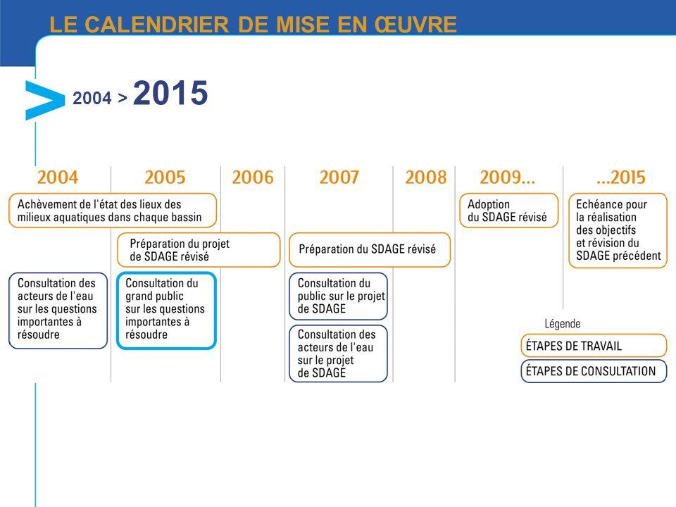 LE CALENDRIER DE MISE EN ŒUVRE 2004 > 2015