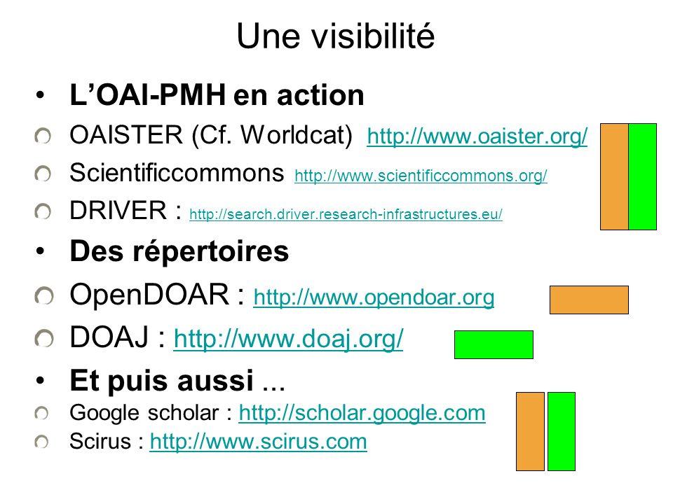 Une visibilité LOAI-PMH en action OAISTER (Cf.