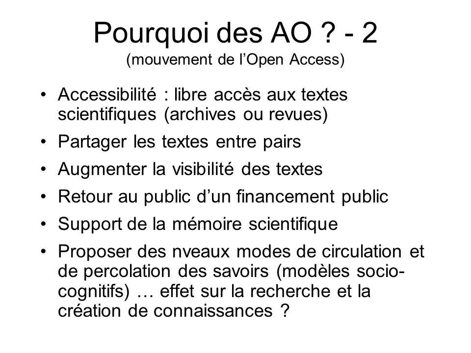 Pourquoi des AO ? - 2 (mouvement de lOpen Access) Accessibilité : libre accès aux textes scientifiques (archives ou revues) Partager les textes entre