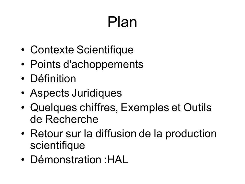 Plan Contexte Scientifique Points d'achoppements Définition Aspects Juridiques Quelques chiffres, Exemples et Outils de Recherche Retour sur la diffus