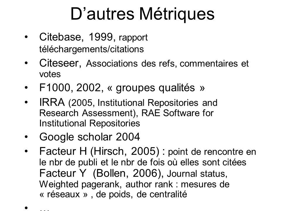 Dautres Métriques Citebase, 1999, rapport téléchargements/citations Citeseer, Associations des refs, commentaires et votes F1000, 2002, « groupes qual