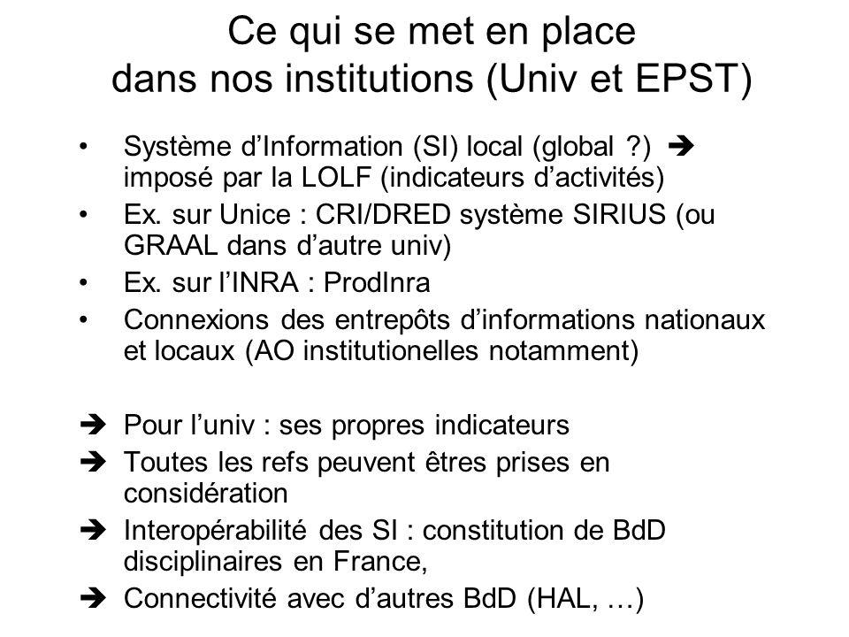 Ce qui se met en place dans nos institutions (Univ et EPST) Système dInformation (SI) local (global ?) imposé par la LOLF (indicateurs dactivités) Ex.