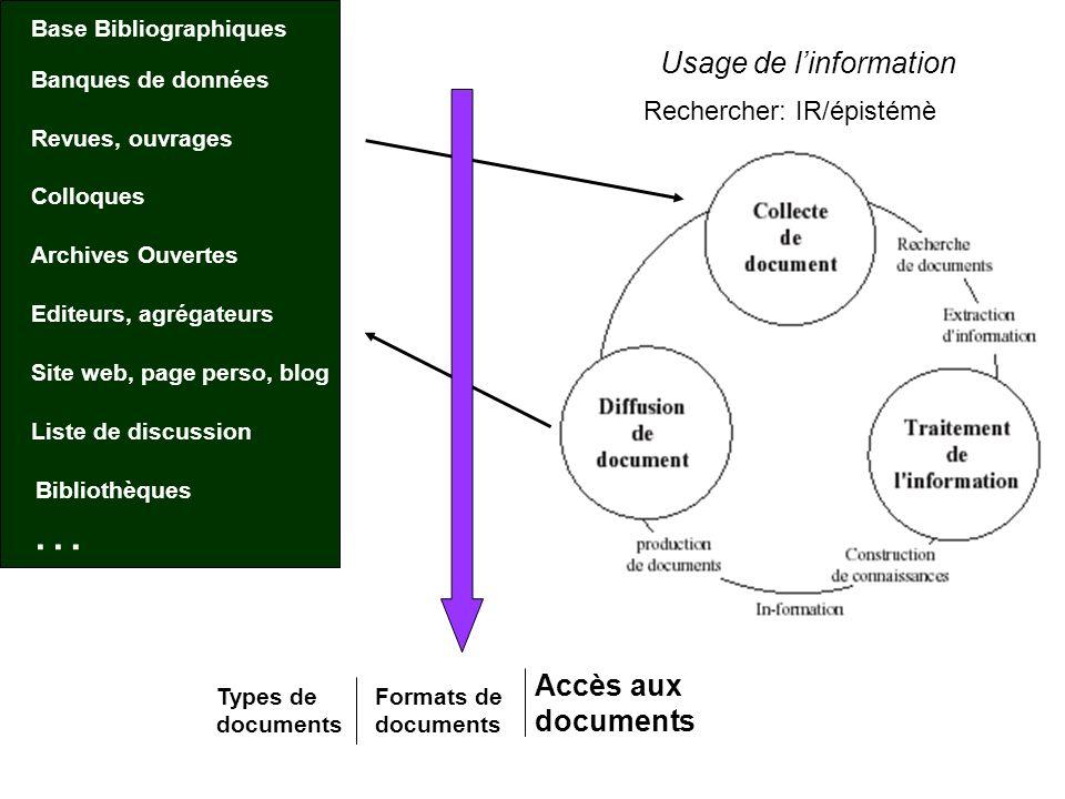 eScience un exemple : La recherche « in silico » Dialectique entre la technique, la production de savoir et sa diffusion Appropriation des technologies, pratiques informationnelles nouvelles ou renouvelées (diffusion et accès) Gain de productivité .