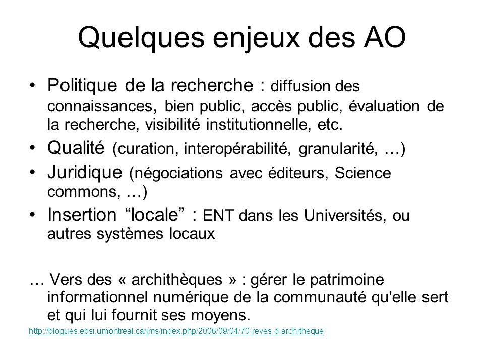 Quelques enjeux des AO Politique de la recherche : diffusion des connaissances, bien public, accès public, évaluation de la recherche, visibilité inst