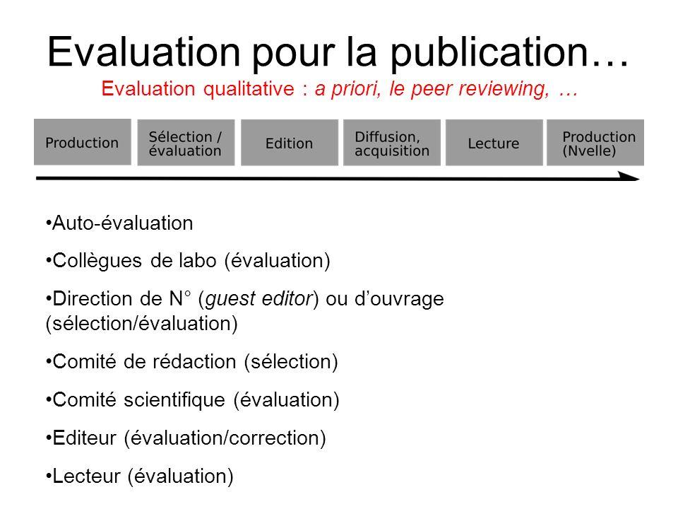 … Publication pour lévaluation Evaluation quantitative : a posteriori, la bibliométrie Garfield et le Science Citation Index (SCI) de lInstitute for Scientific Information (ISI) STM/SHS : JCR et JCR-SS.