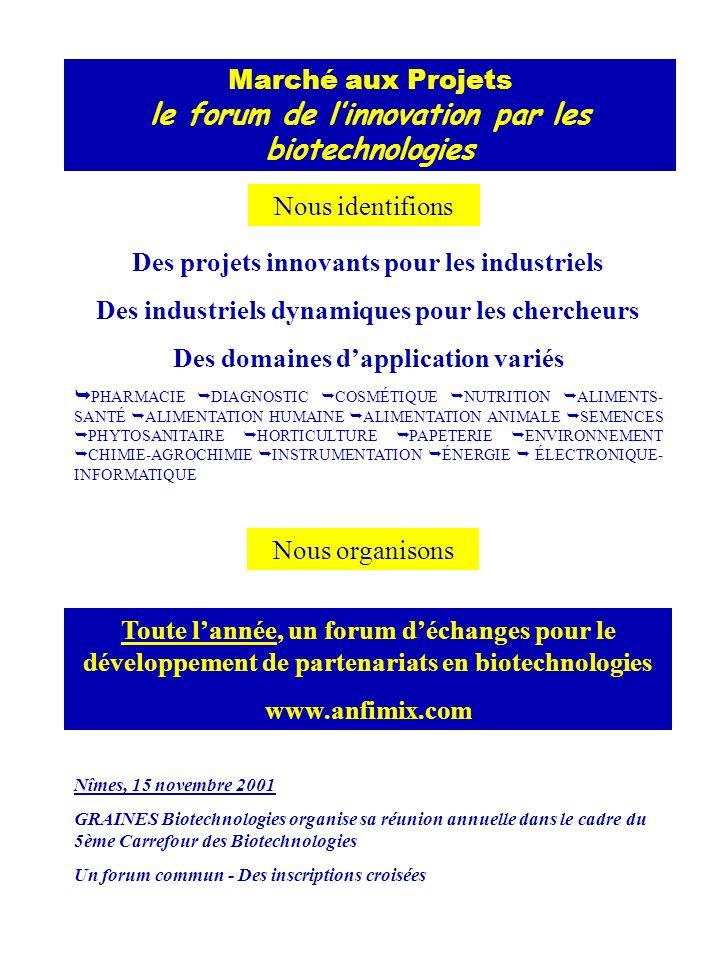 Marché aux Projets le forum de linnovation par les biotechnologies Des projets innovants pour les industriels Des industriels dynamiques pour les chercheurs Des domaines dapplication variés PHARMACIE DIAGNOSTIC COSMÉTIQUE NUTRITION ALIMENTS- SANTÉ ALIMENTATION HUMAINE ALIMENTATION ANIMALE SEMENCES PHYTOSANITAIRE HORTICULTURE PAPETERIE ENVIRONNEMENT CHIMIE-AGROCHIMIE INSTRUMENTATION ÉNERGIE ÉLECTRONIQUE- INFORMATIQUE Toute lannée, un forum déchanges pour le développement de partenariats en biotechnologies www.anfimix.com Nîmes, 15 novembre 2001 GRAINES Biotechnologies organise sa réunion annuelle dans le cadre du 5ème Carrefour des Biotechnologies Un forum commun - Des inscriptions croisées Nous identifions Nous organisons