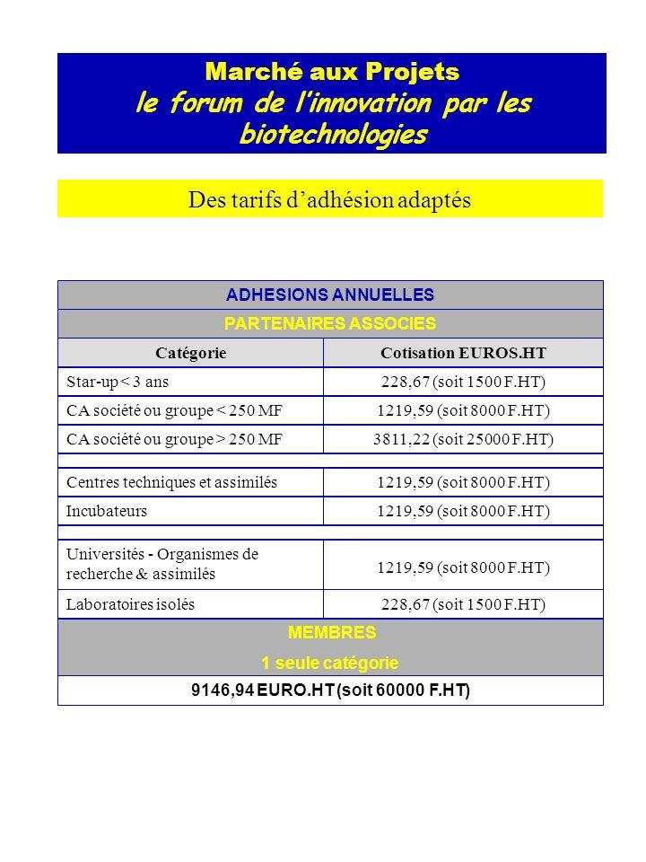 Marché aux Projets le forum de linnovation par les biotechnologies MWG Biotech Sponsor du Marché aux Projets 2001 Depuis maintenant plus de 11 ans; MWG BIOTECH invente, développe, fabrique et commercialise avec succès des outils et services performants pour les Recherches Scientifiques.