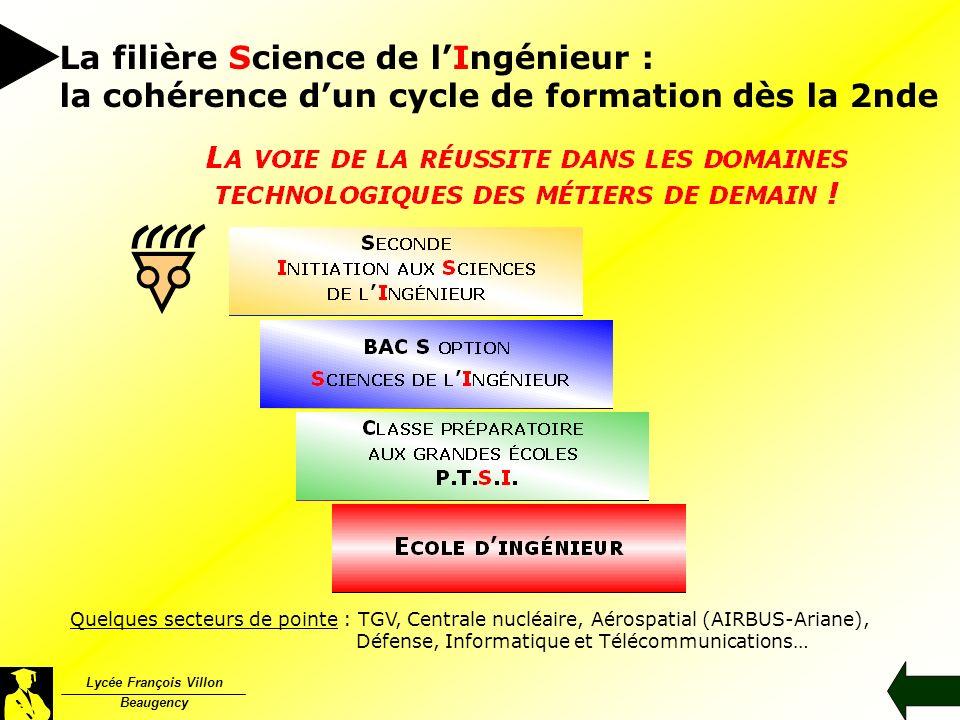 Lycée François Villon Beaugency La filière Science de lIngénieur : la cohérence dun cycle de formation dès la 2nde Quelques secteurs de pointe : TGV,