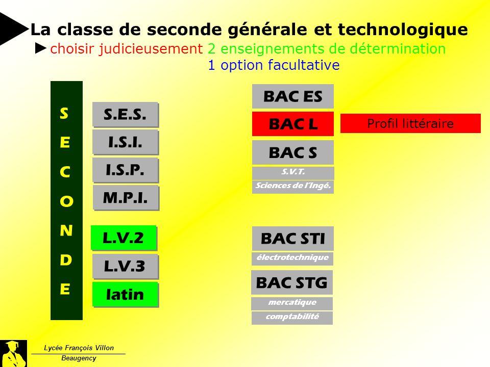 Lycée François Villon Beaugency La classe de seconde générale et technologique choisir judicieusement 2 enseignements de détermination 1 option facult