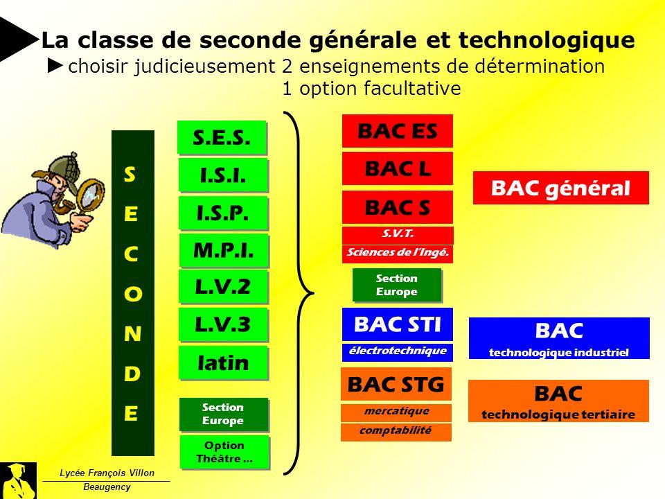 BAC ES BAC L BAC S BAC STI BAC STG mercatique électrotechnique S.V.T. Sciences de lIngé. S E C O N D E S.E.S. I.S.I. I.S.P. L.V.2 L.V.3 latin La class