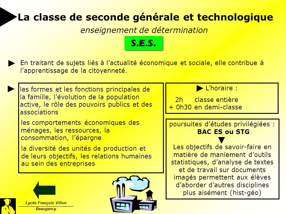 Lycée François Villon Beaugency La classe de seconde générale et technologique S.E.S. enseignement de détermination En traitant de sujets liés à lactu