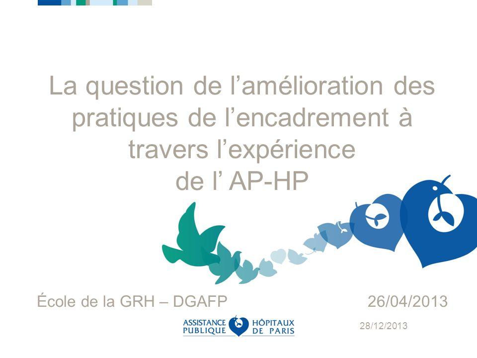 28/12/2013 La question de lamélioration des pratiques de lencadrement à travers lexpérience de l AP-HP École de la GRH – DGAFP 26/04/2013